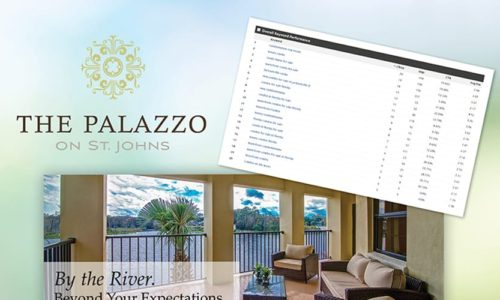 Palazzo-GoogleAdWords-900x500
